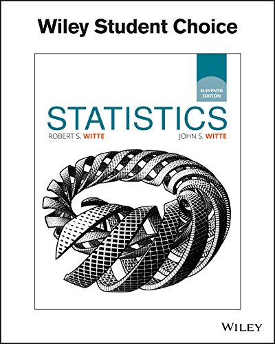 Statistics von John Wiley & Sons Inc