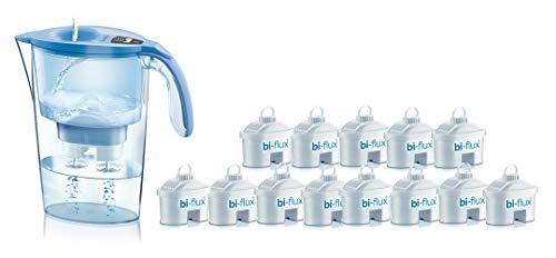 2er Pack Laica Power Aroma Wasserfilterpatrone für BSH Benvenuto schraubbar
